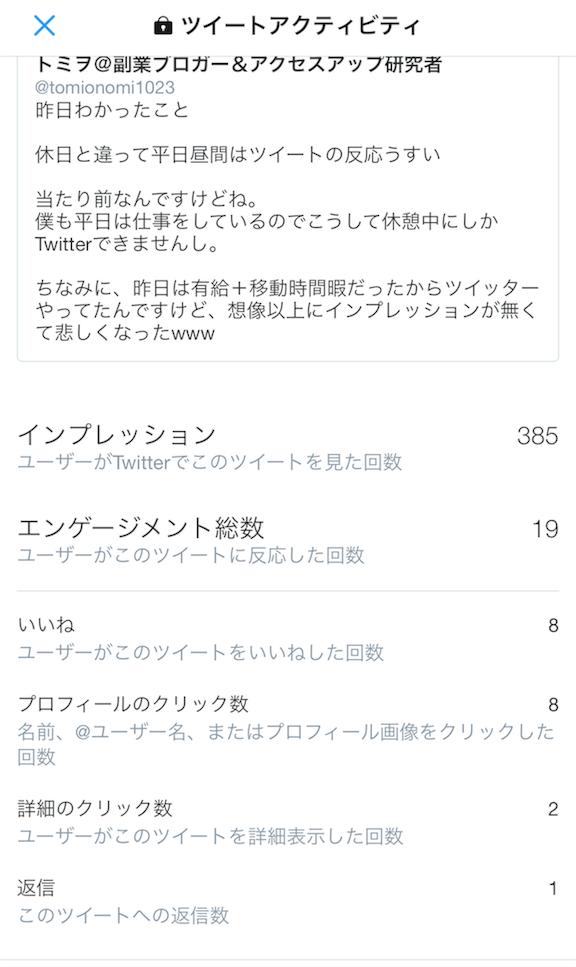 Twitterアナリティクススマホ03